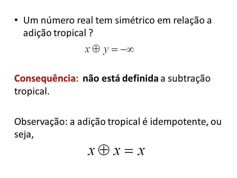 Um número real tem simétrico em relação a adição tropical