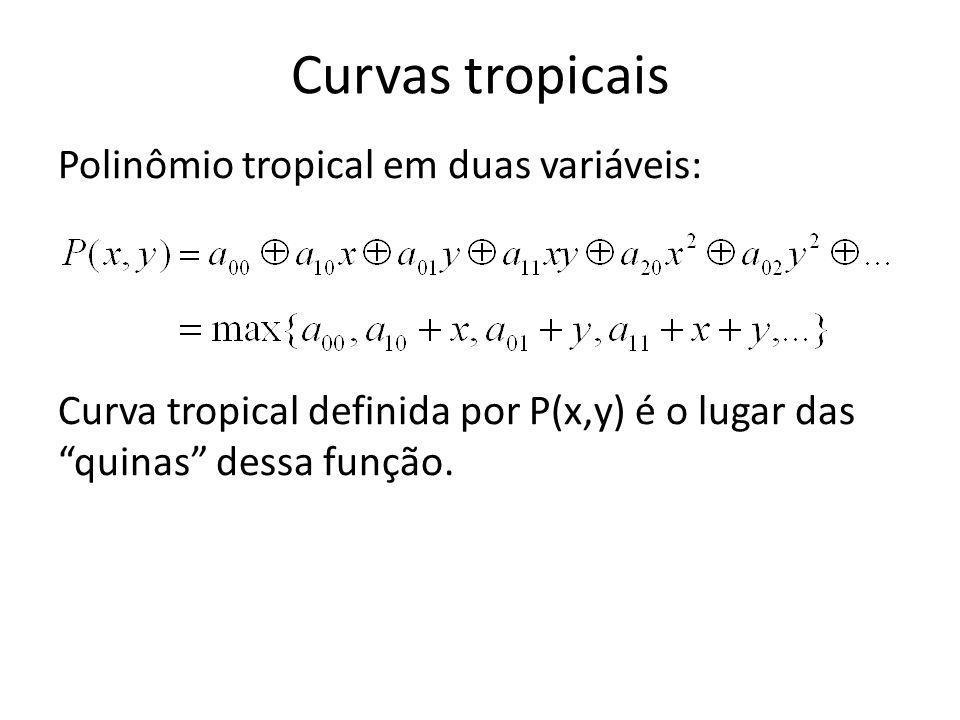 Curvas tropicais Polinômio tropical em duas variáveis: Curva tropical definida por P(x,y) é o lugar das quinas dessa função.