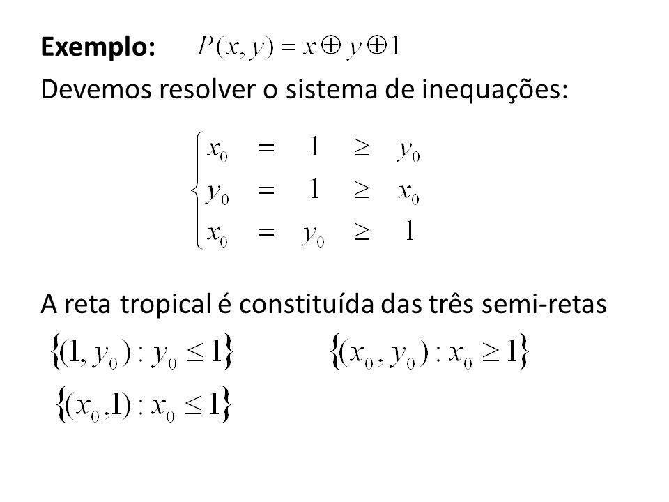 Exemplo: Devemos resolver o sistema de inequações: A reta tropical é constituída das três semi-retas