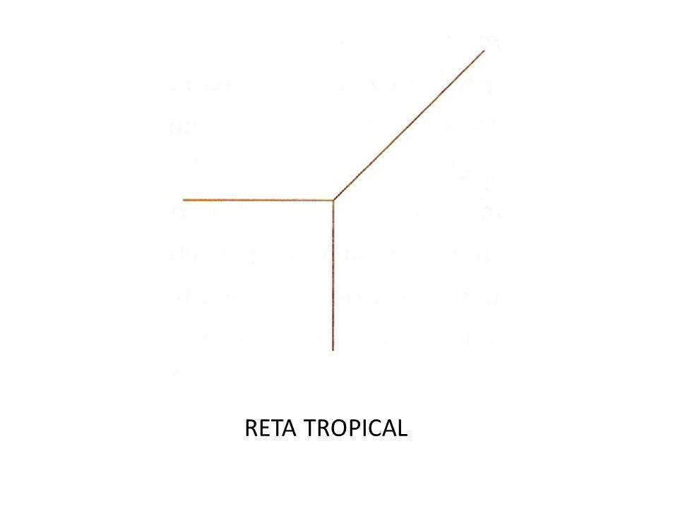 RETA TROPICAL