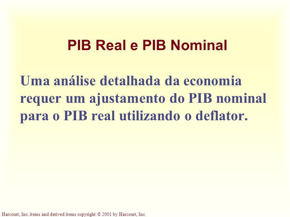 PIB Real e PIB Nominal Uma análise detalhada da economia requer um ajustamento do PIB nominal para o PIB real utilizando o deflator.