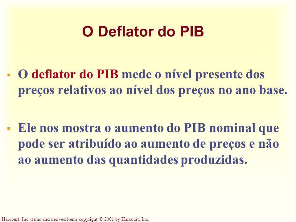 O Deflator do PIB O deflator do PIB mede o nível presente dos preços relativos ao nível dos preços no ano base.