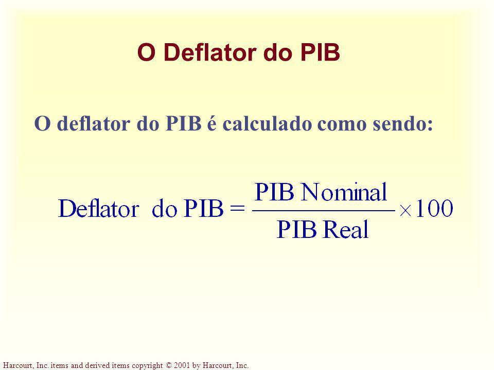 O Deflator do PIB O deflator do PIB é calculado como sendo: