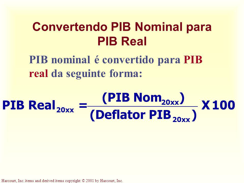 Convertendo PIB Nominal para PIB Real