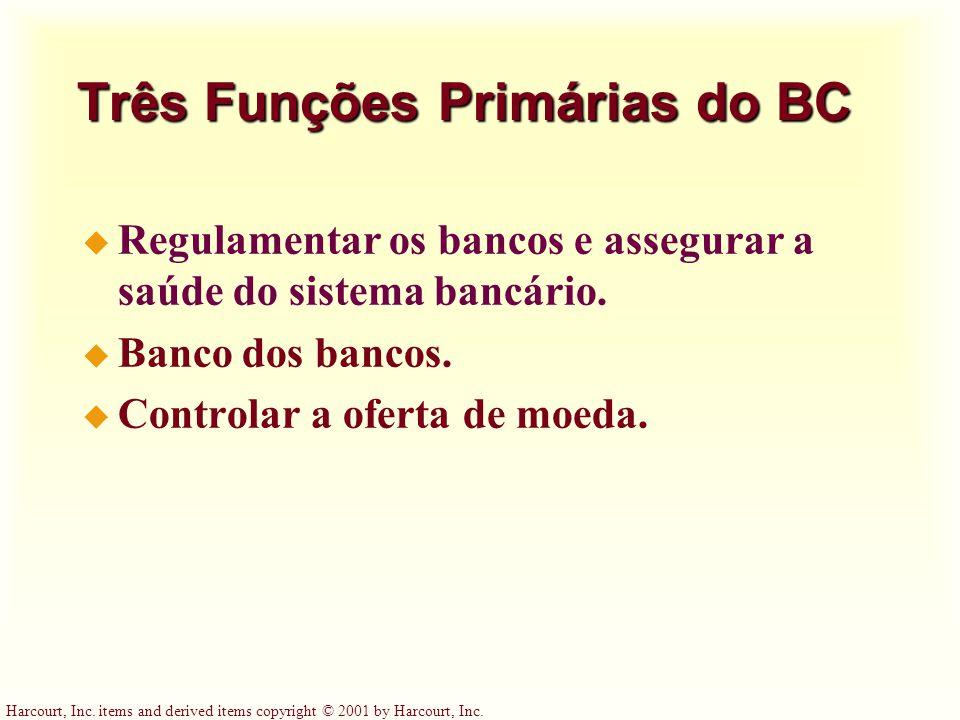 Três Funções Primárias do BC