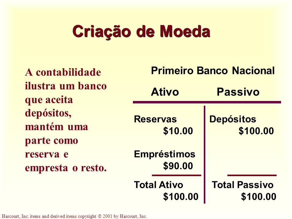 Criação de Moeda A contabilidade ilustra um banco que aceita depósitos, mantém uma parte como reserva e empresta o resto.