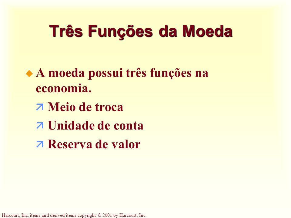 Três Funções da Moeda A moeda possui três funções na economia.