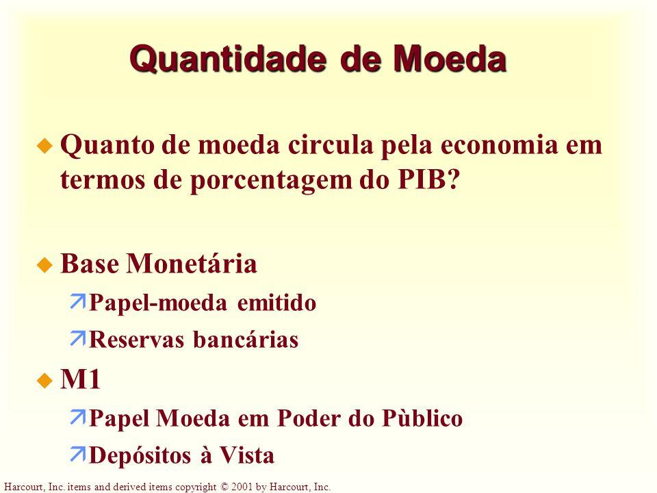 Quantidade de Moeda Quanto de moeda circula pela economia em termos de porcentagem do PIB Base Monetária.