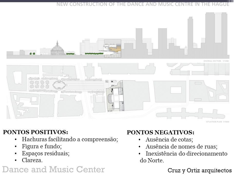 Dance and Music Center PONTOS POSITIVOS: PONTOS NEGATIVOS: