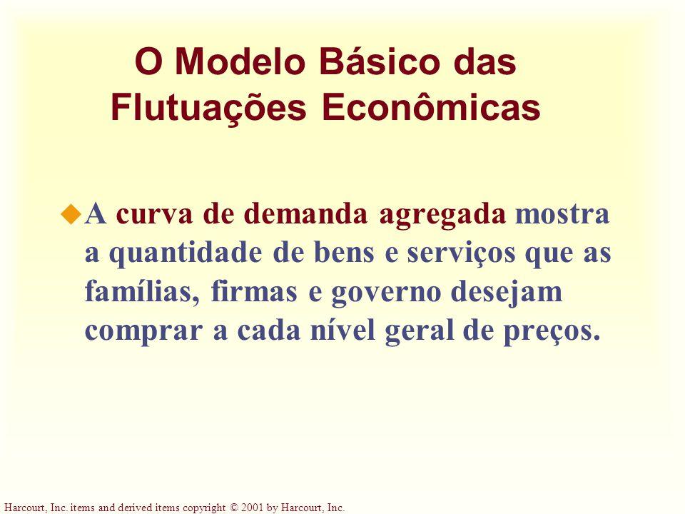O Modelo Básico das Flutuações Econômicas