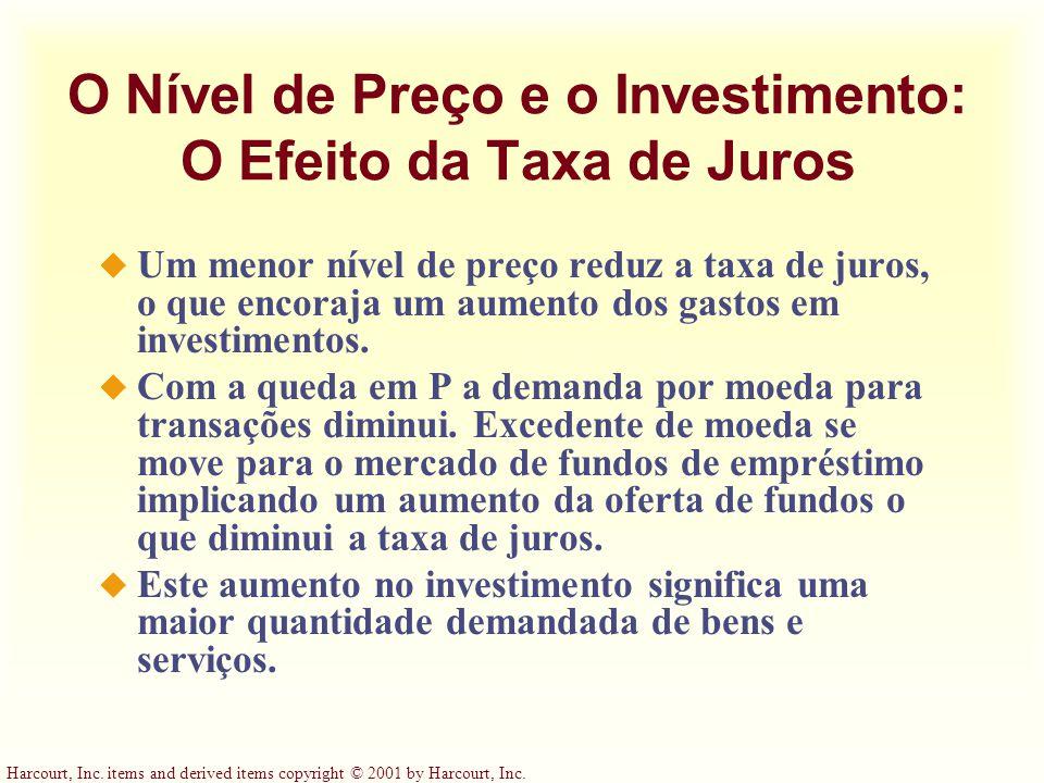 O Nível de Preço e o Investimento: O Efeito da Taxa de Juros