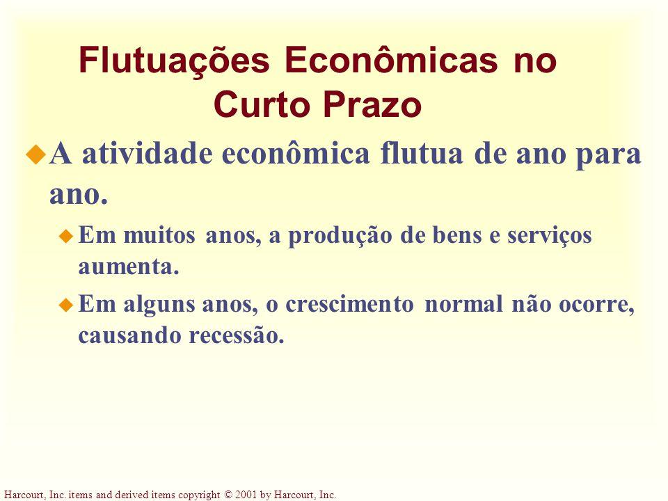 Flutuações Econômicas no Curto Prazo