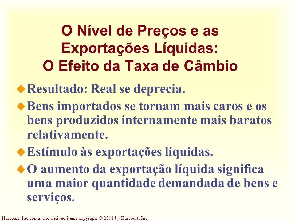 O Nível de Preços e as Exportações Líquidas: O Efeito da Taxa de Câmbio