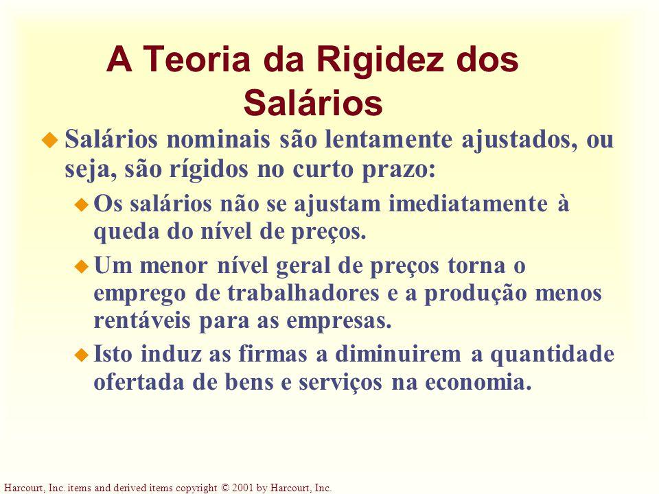 A Teoria da Rigidez dos Salários