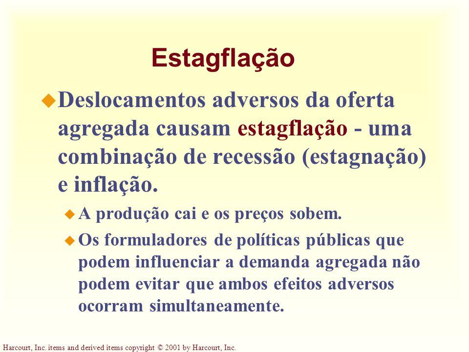 Estagflação Deslocamentos adversos da oferta agregada causam estagflação - uma combinação de recessão (estagnação) e inflação.
