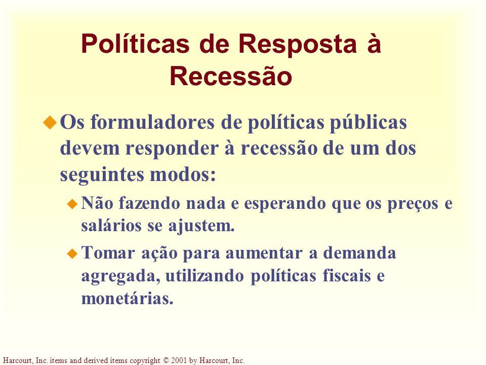 Políticas de Resposta à Recessão