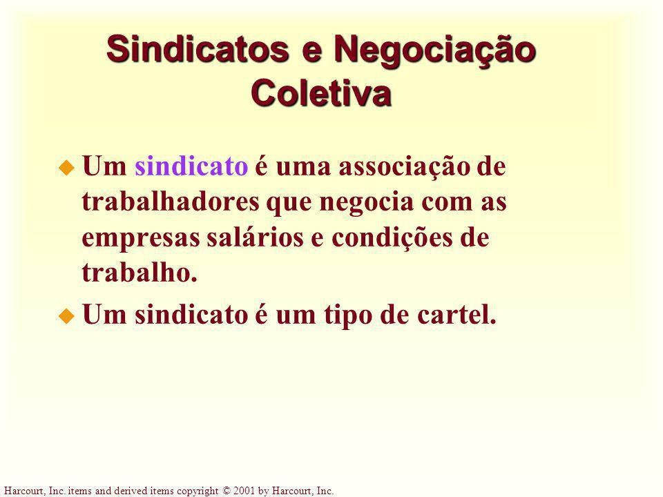 Sindicatos e Negociação Coletiva
