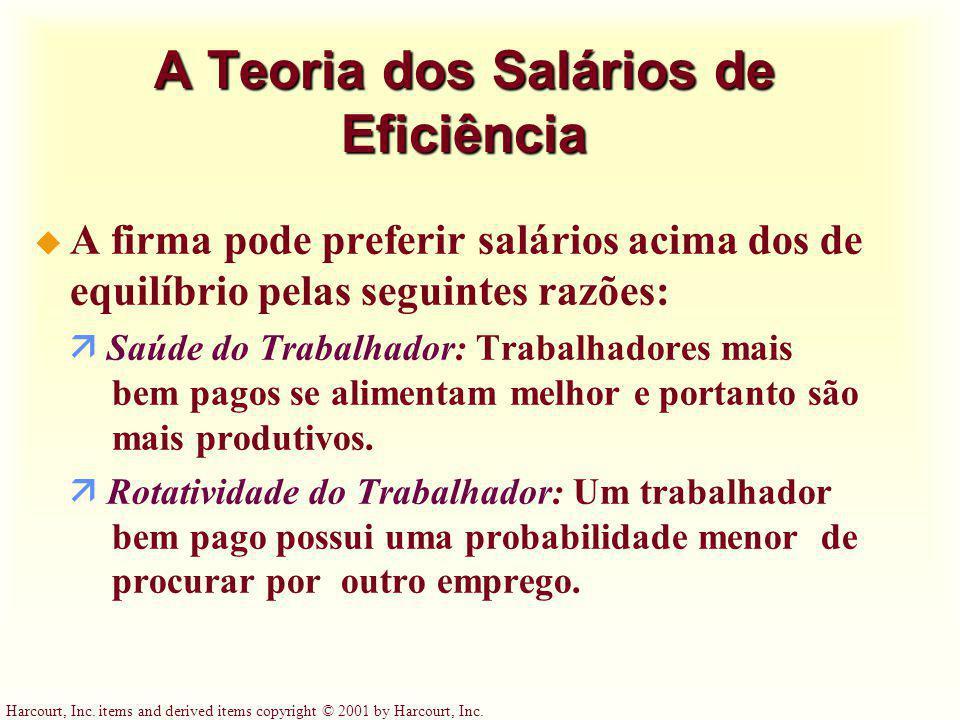 A Teoria dos Salários de Eficiência