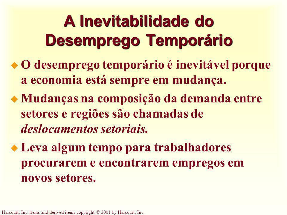 A Inevitabilidade do Desemprego Temporário