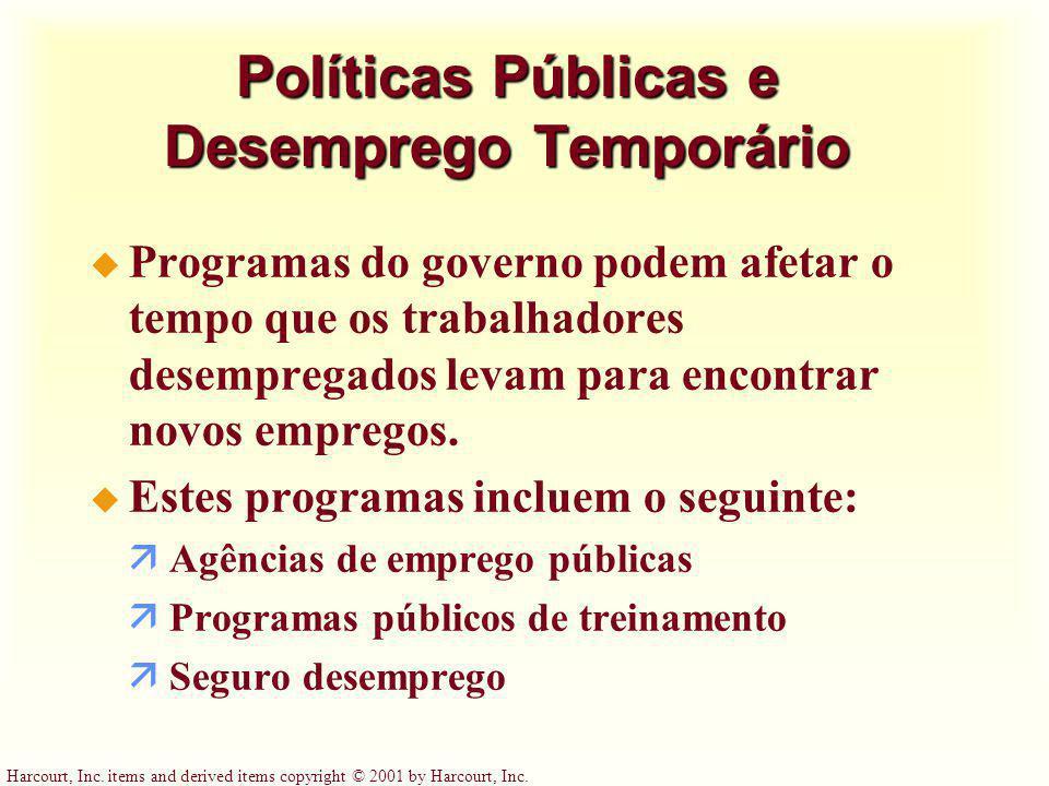 Políticas Públicas e Desemprego Temporário
