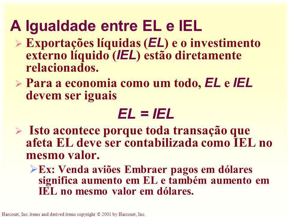 A Igualdade entre EL e IEL