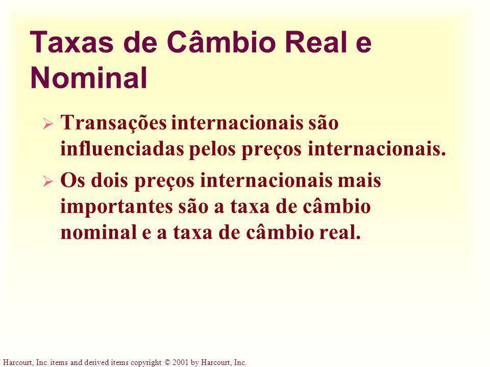 Taxas de Câmbio Real e Nominal
