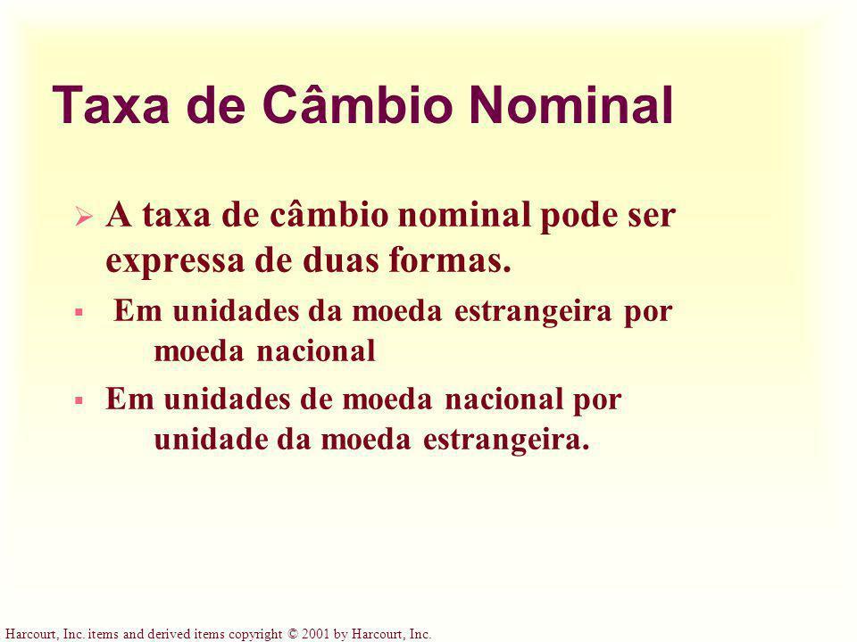 Taxa de Câmbio Nominal A taxa de câmbio nominal pode ser expressa de duas formas. Em unidades da moeda estrangeira por moeda nacional.