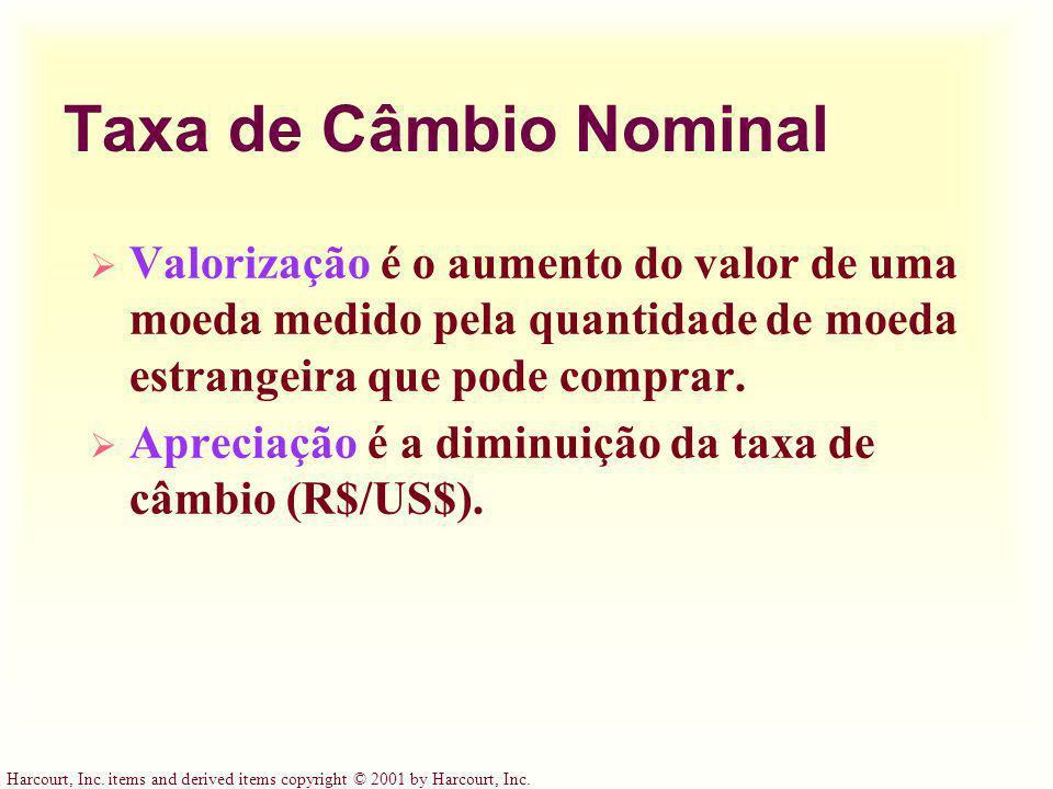 Taxa de Câmbio Nominal Valorização é o aumento do valor de uma moeda medido pela quantidade de moeda estrangeira que pode comprar.