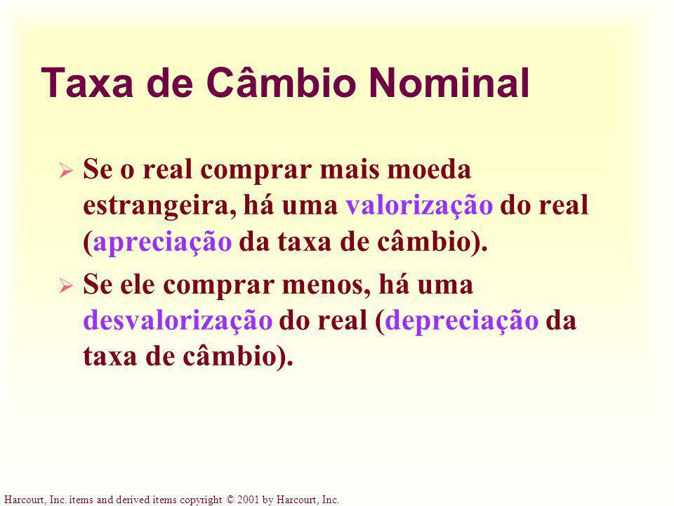 Taxa de Câmbio Nominal Se o real comprar mais moeda estrangeira, há uma valorização do real (apreciação da taxa de câmbio).