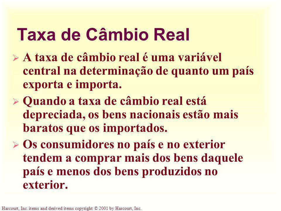 Taxa de Câmbio Real A taxa de câmbio real é uma variável central na determinação de quanto um país exporta e importa.