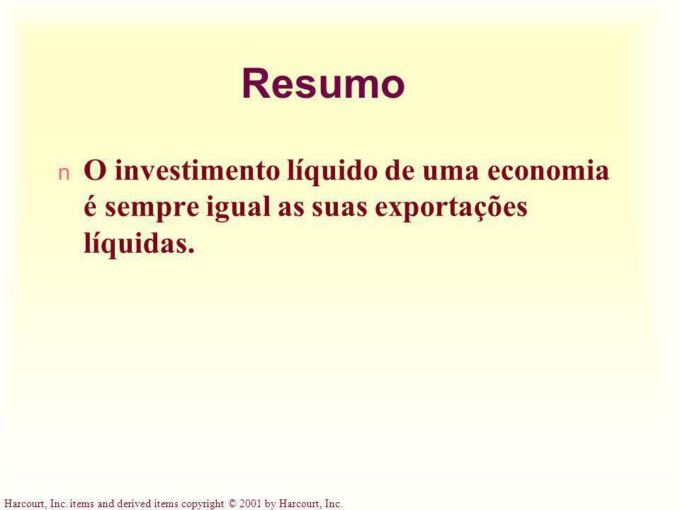 Resumo O investimento líquido de uma economia é sempre igual as suas exportações líquidas. 43