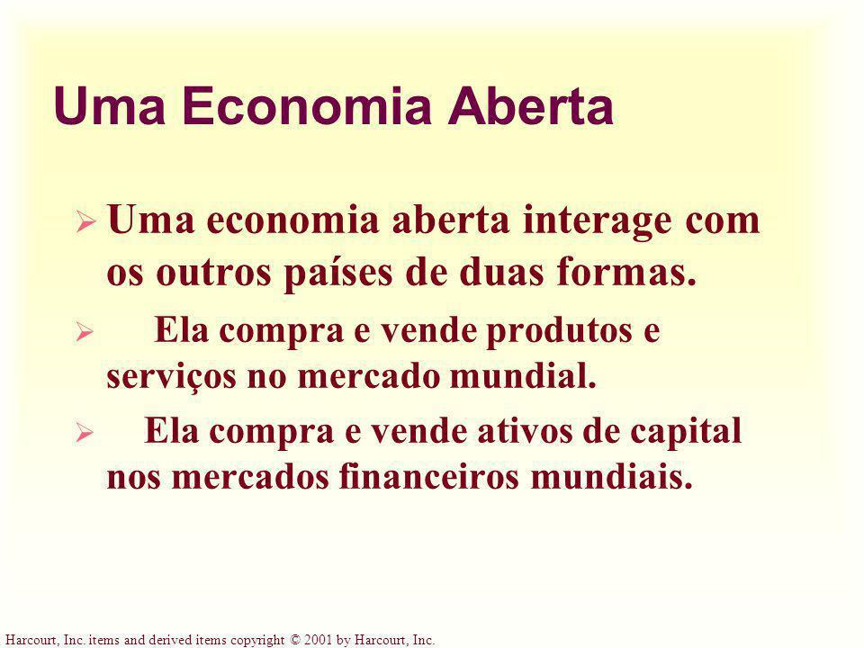 Uma Economia Aberta Uma economia aberta interage com os outros países de duas formas. Ela compra e vende produtos e serviços no mercado mundial.