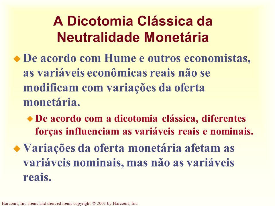 A Dicotomia Clássica da Neutralidade Monetária