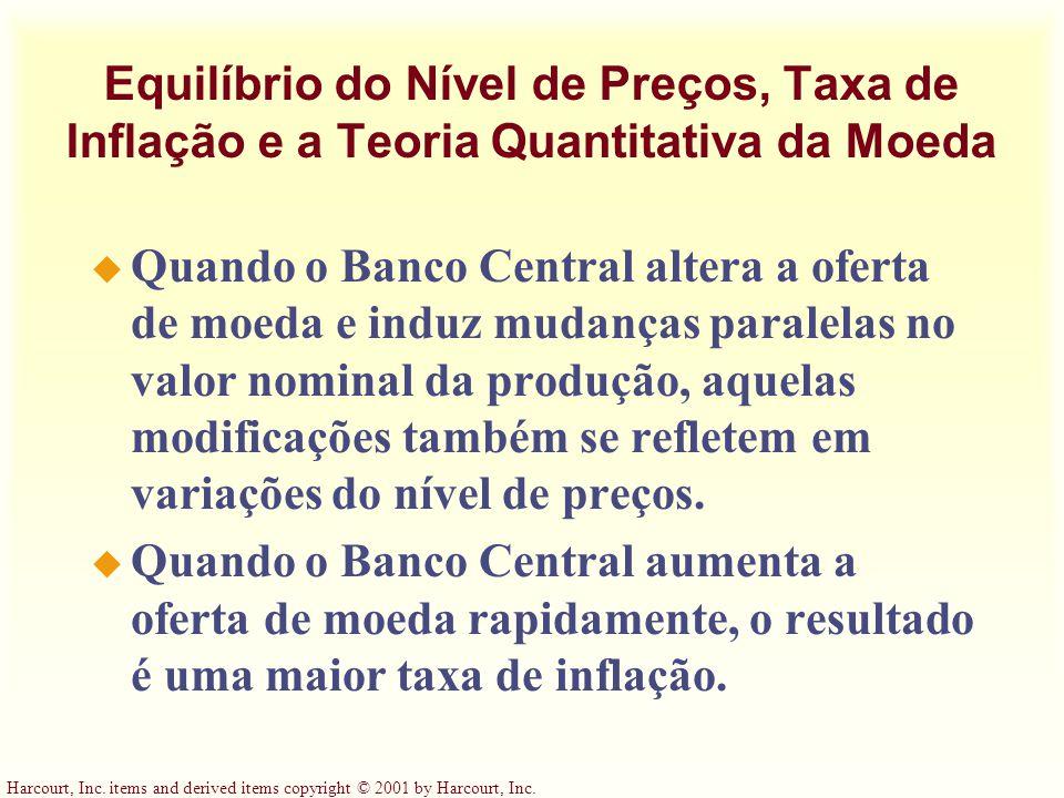 Equilíbrio do Nível de Preços, Taxa de Inflação e a Teoria Quantitativa da Moeda
