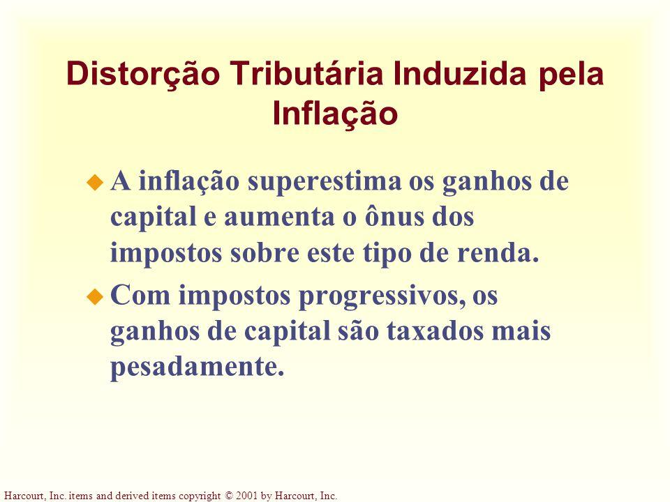 Distorção Tributária Induzida pela Inflação
