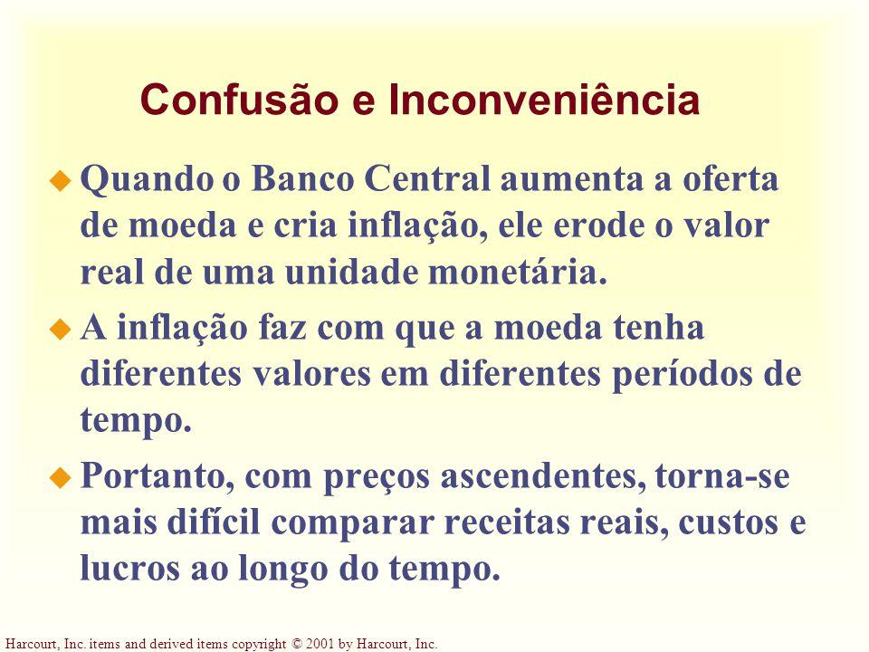 Confusão e Inconveniência