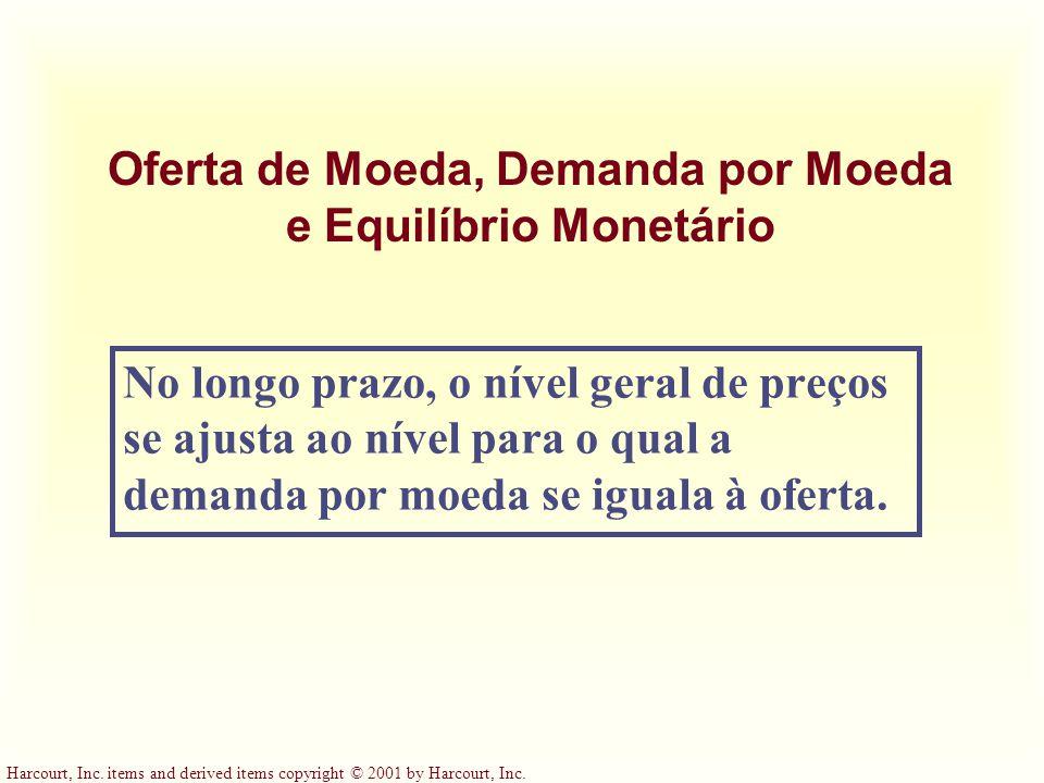 Oferta de Moeda, Demanda por Moeda e Equilíbrio Monetário