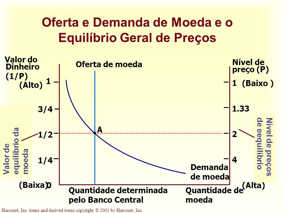 Oferta e Demanda de Moeda e o Equilíbrio Geral de Preços
