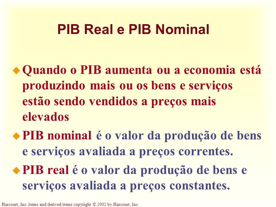 PIB Real e PIB Nominal Quando o PIB aumenta ou a economia está produzindo mais ou os bens e serviços estão sendo vendidos a preços mais elevados.