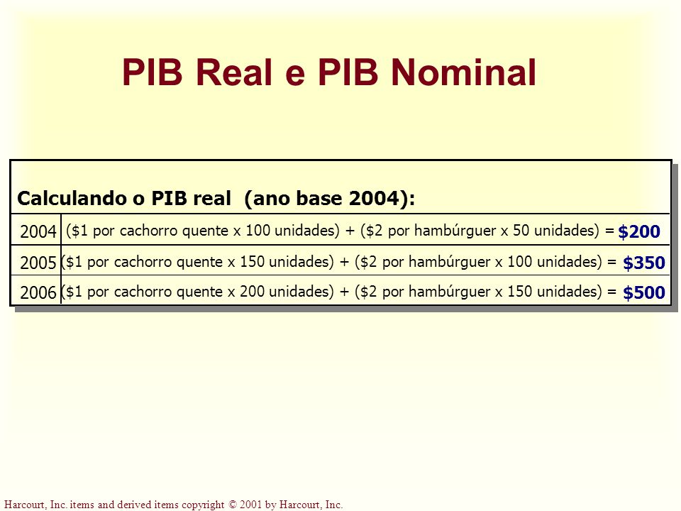 PIB Real e PIB Nominal Calculando o PIB real (ano base 2004): 2004