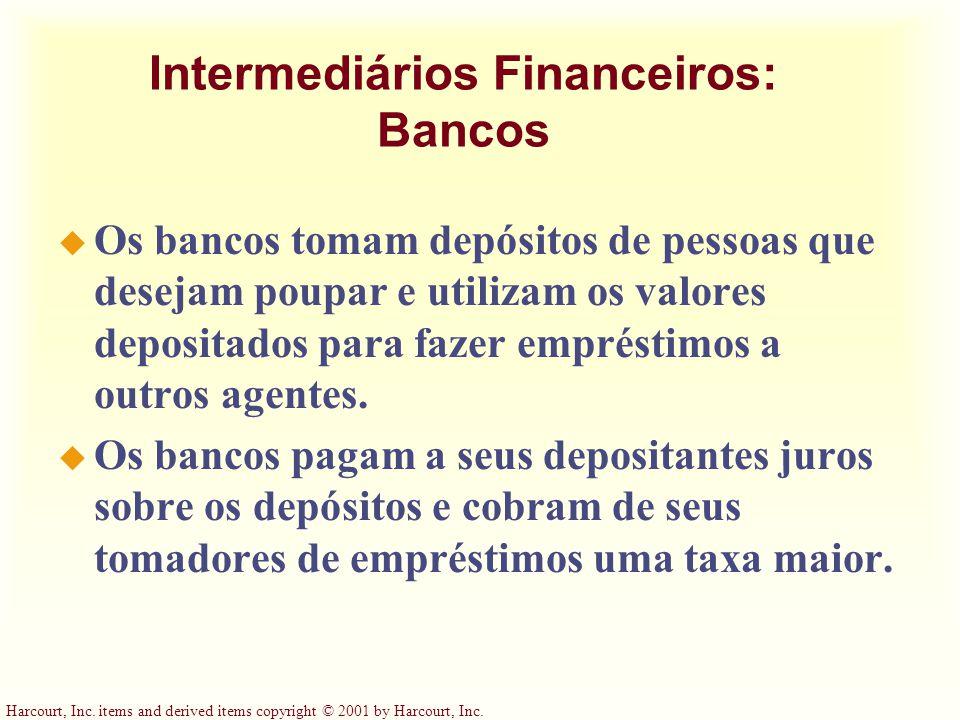 Intermediários Financeiros: Bancos