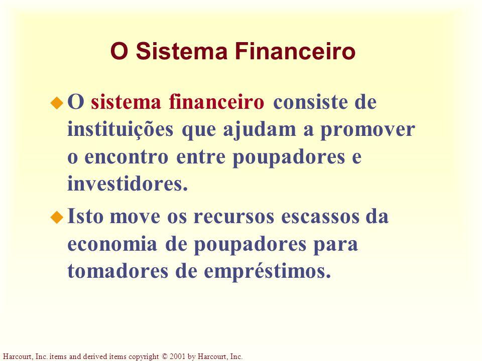O Sistema Financeiro O sistema financeiro consiste de instituições que ajudam a promover o encontro entre poupadores e investidores.