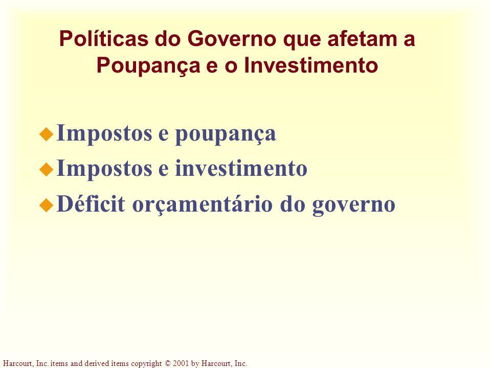 Políticas do Governo que afetam a Poupança e o Investimento