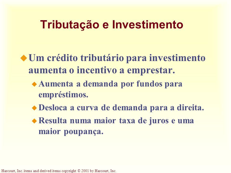 Tributação e Investimento