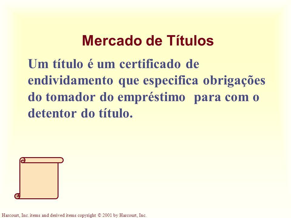 Mercado de Títulos Um título é um certificado de endividamento que especifica obrigações do tomador do empréstimo para com o detentor do título.