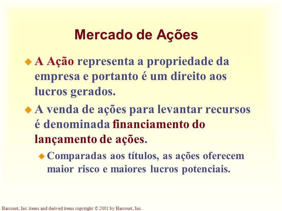 Mercado de Ações A Ação representa a propriedade da empresa e portanto é um direito aos lucros gerados.