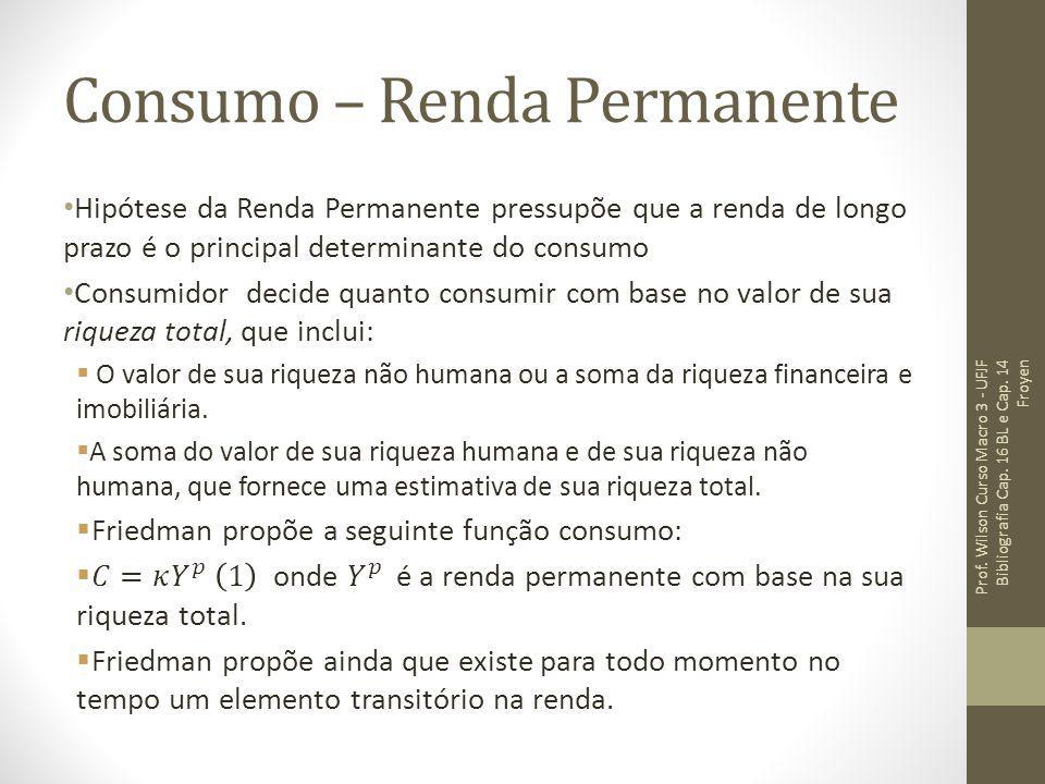 Consumo – Renda Permanente