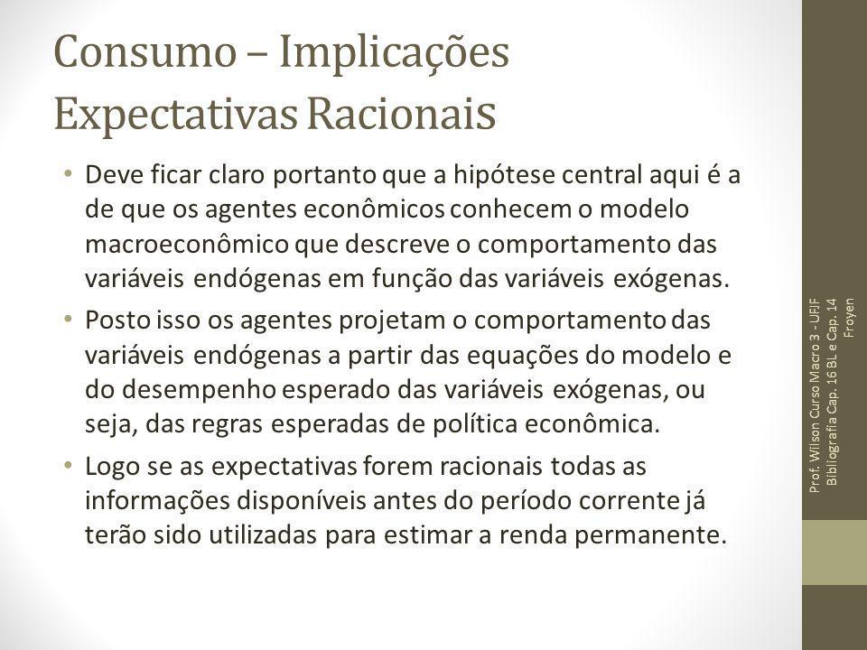 Consumo – Implicações Expectativas Racionais