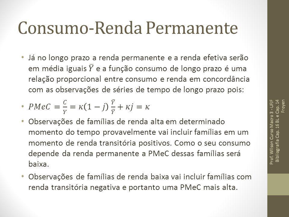 Consumo-Renda Permanente