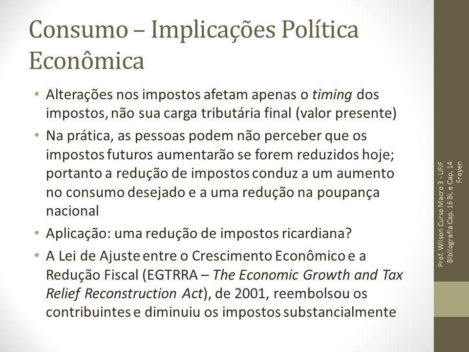Consumo – Implicações Política Econômica
